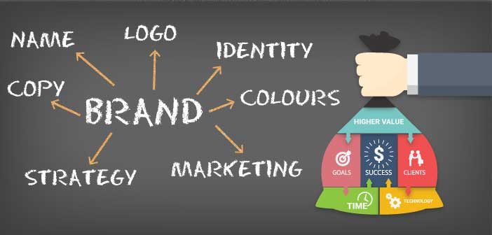 voiceover-personal-branding-success